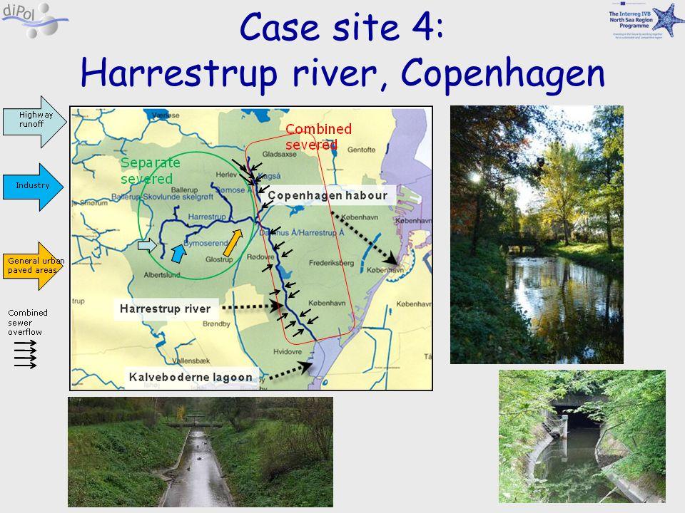Case site 4: Harrestrup river, Copenhagen