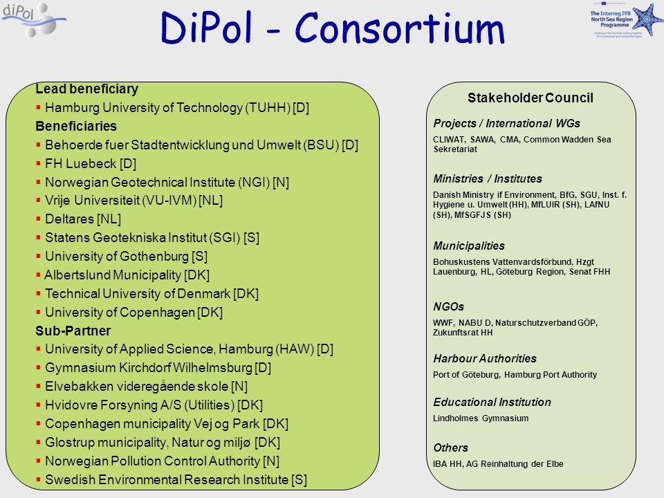 DiPol - Consortium Stakeholder Council Projects / International WGs CLIWAT, SAWA, CMA, Common Wadden Sea Sekretariat Ministries / Institutes Danish Mi