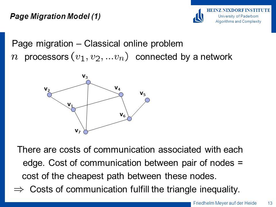 Friedhelm Meyer auf der Heide 13 HEINZ NIXDORF INSTITUTE University of Paderborn Algorithms and Complexity Page migration – Classical online problem p