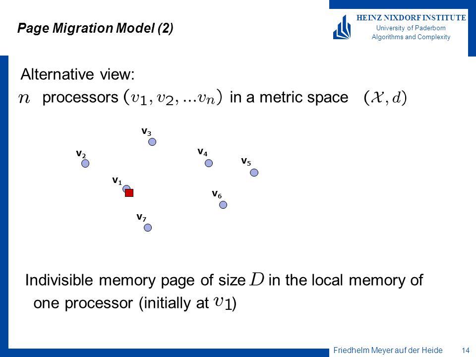 Friedhelm Meyer auf der Heide 14 HEINZ NIXDORF INSTITUTE University of Paderborn Algorithms and Complexity Alternative view: processors in a metric sp