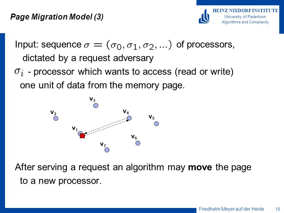 Friedhelm Meyer auf der Heide 15 HEINZ NIXDORF INSTITUTE University of Paderborn Algorithms and Complexity Page Migration Model (3) Input: sequence of