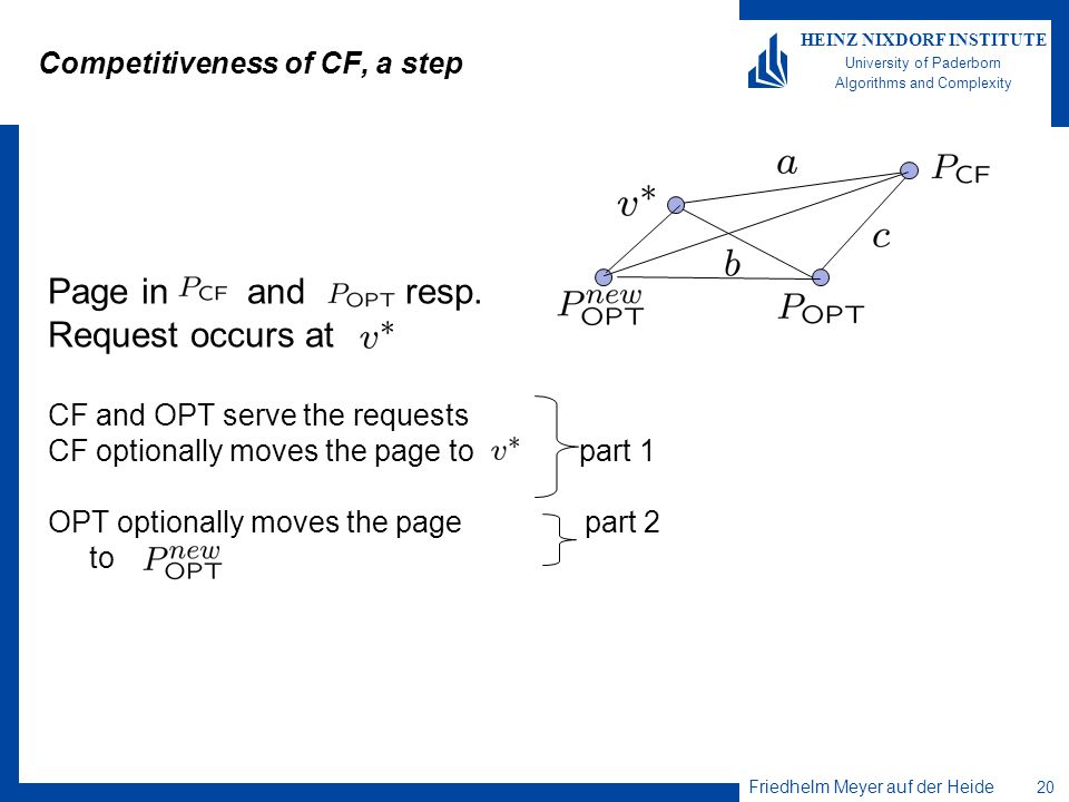 Friedhelm Meyer auf der Heide 20 HEINZ NIXDORF INSTITUTE University of Paderborn Algorithms and Complexity Competitiveness of CF, a step Page in and r