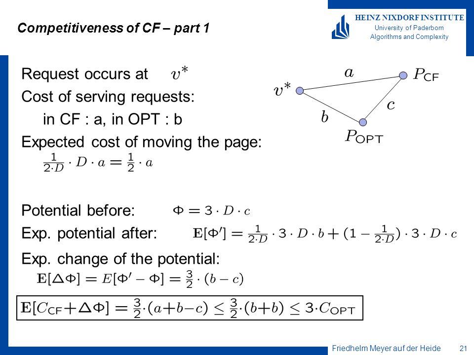 Friedhelm Meyer auf der Heide 21 HEINZ NIXDORF INSTITUTE University of Paderborn Algorithms and Complexity Competitiveness of CF – part 1 Request occu