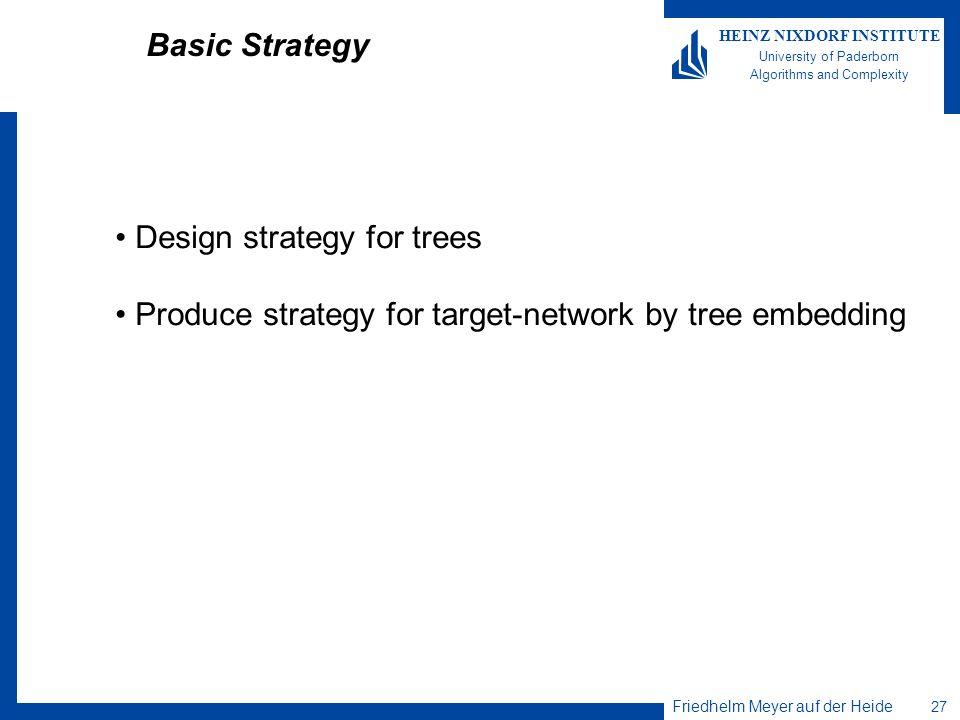 Friedhelm Meyer auf der Heide 27 HEINZ NIXDORF INSTITUTE University of Paderborn Algorithms and Complexity Basic Strategy Design strategy for trees Pr
