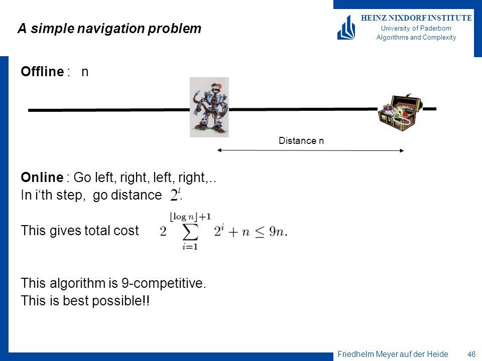 Friedhelm Meyer auf der Heide 46 HEINZ NIXDORF INSTITUTE University of Paderborn Algorithms and Complexity A simple navigation problem Offline : n Onl