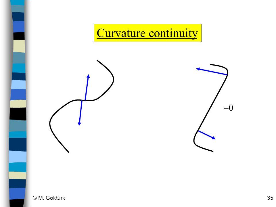 © M. Gokturk35 Curvature continuity =0