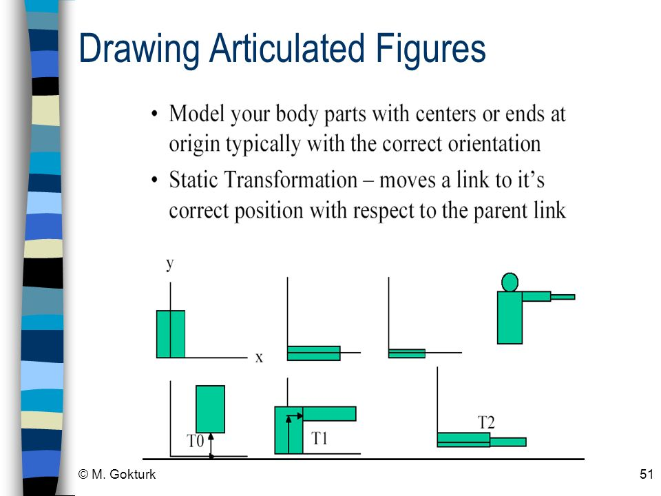 © M. Gokturk51 Drawing Articulated Figures