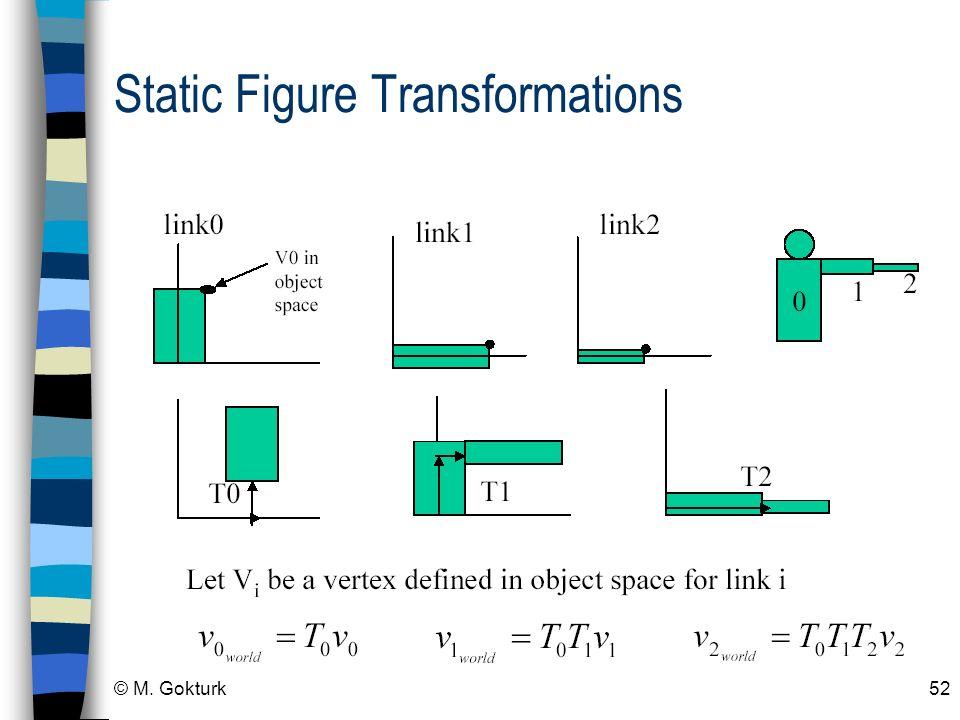 © M. Gokturk52 Static Figure Transformations