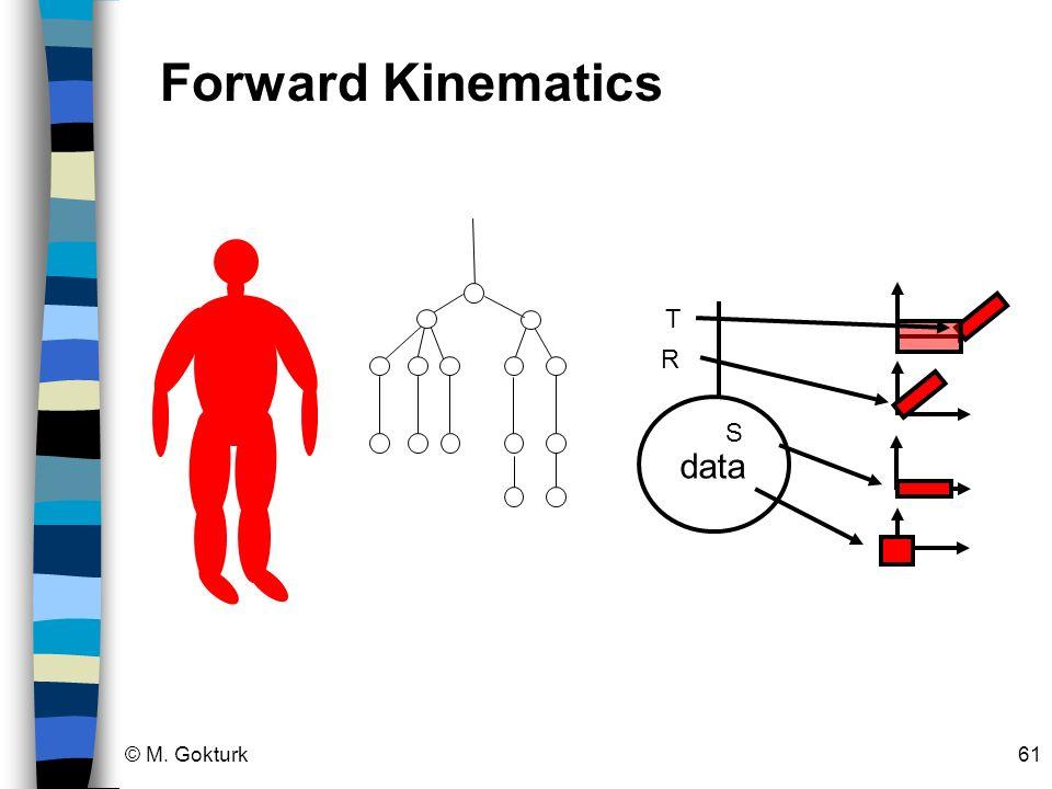 © M. Gokturk61 T data R S Forward Kinematics