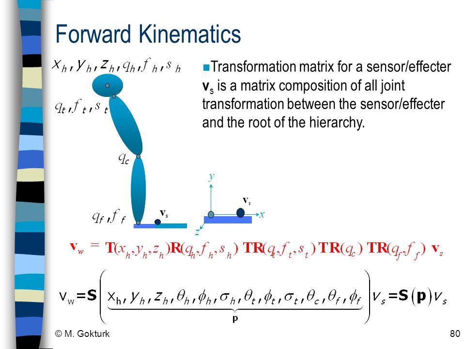 © M. Gokturk80 Forward Kinematics vsvs y x z vsvs vsvs n Transformation matrix for a sensor/effecter v s is a matrix composition of all joint transfor