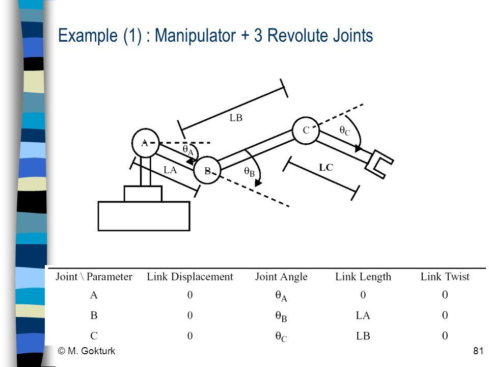 © M. Gokturk81 Example (1) : Manipulator + 3 Revolute Joints