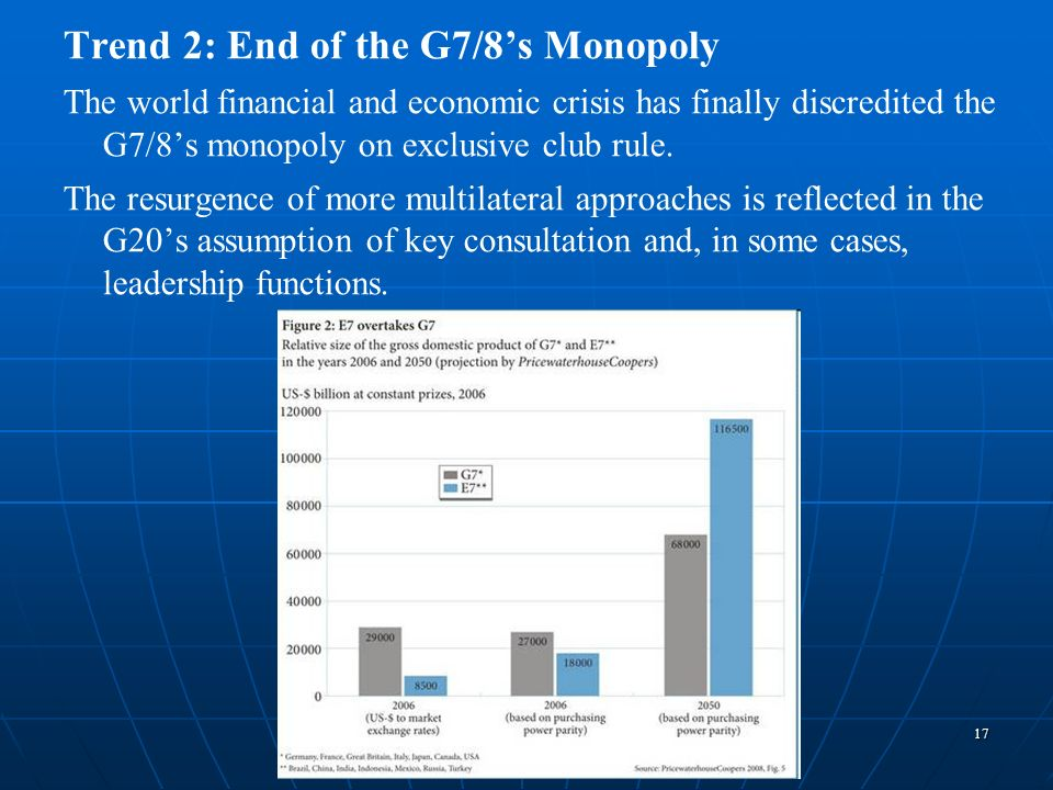 17 Trend 2: End of the G7/8s Monopoly The world financial and economic crisis has finally discredited the G7/8s monopoly on exclusive club rule. The r
