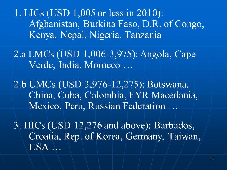 50 1. LICs (USD 1,005 or less in 2010): Afghanistan, Burkina Faso, D.R. of Congo, Kenya, Nepal, Nigeria, Tanzania 2.a LMCs (USD 1,006-3,975): Angola,