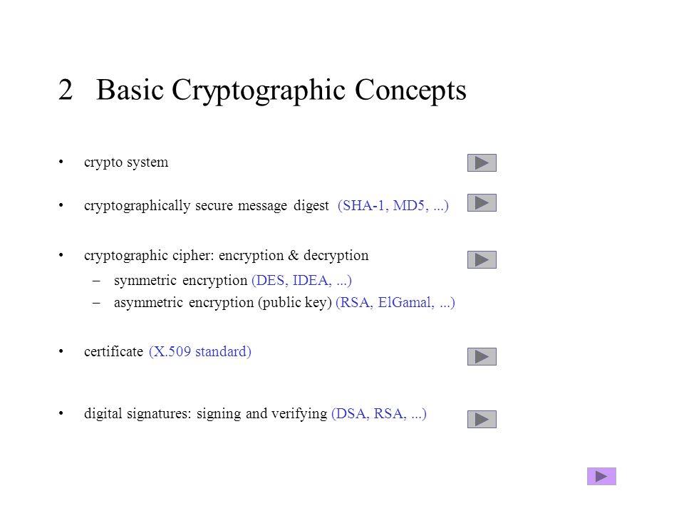 Kryptosystem M : plaintext space C : ciphertext space K : key space M : message C : cipher message K : key E : M × K C D : C × K M E ( M ) = C D ( C ) = M D K (E K ( M ) ) = M   M M E = Encrypt D = Decrypt
