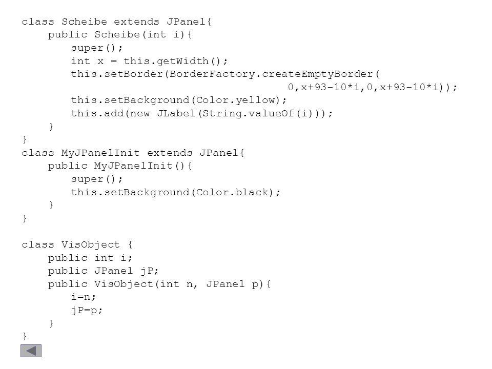 class Scheibe extends JPanel{ public Scheibe(int i){ super(); int x = this.getWidth(); this.setBorder(BorderFactory.createEmptyBorder( 0,x+93-10*i,0,x