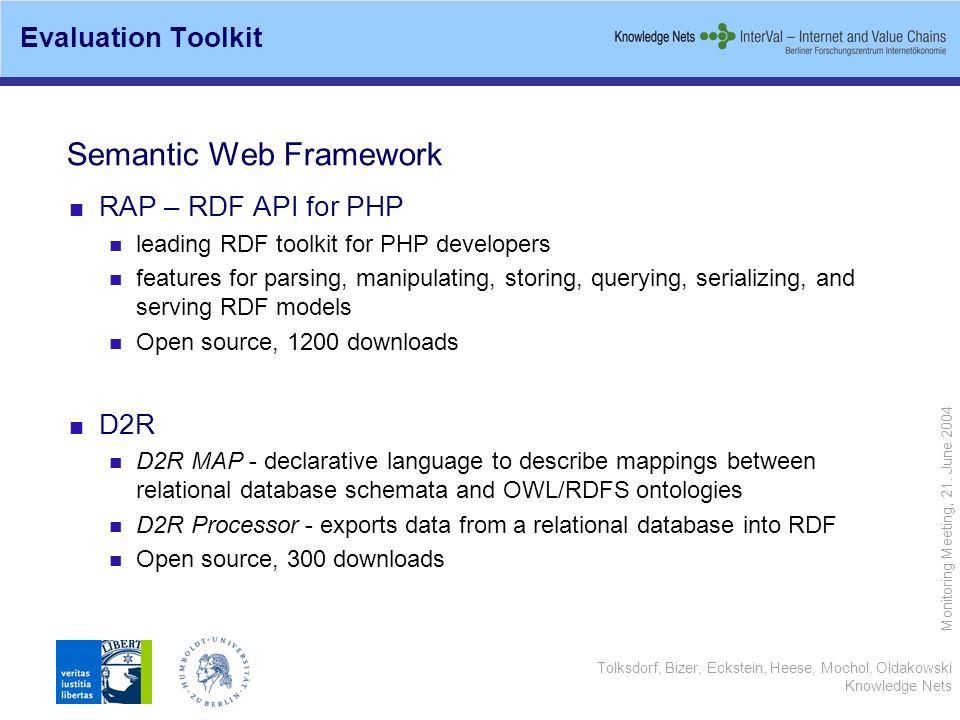 Tolksdorf, Bizer, Eckstein, Heese, Mochol, Oldakowski Knowledge Nets Monitoring Meeting, 21. June 2004 Evaluation Toolkit Semantic Web Framework RAP –