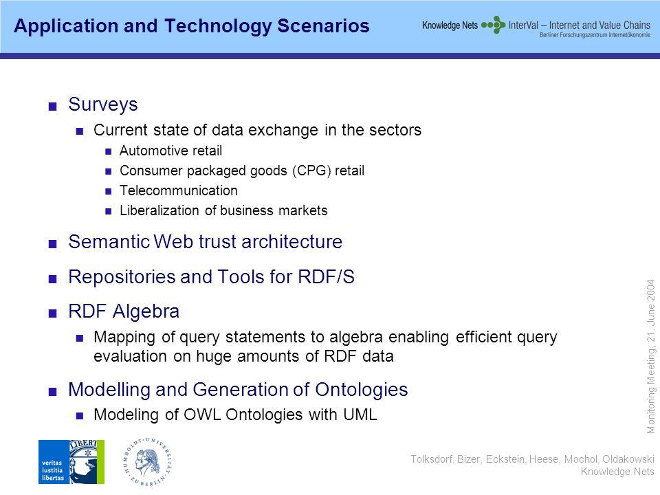 Tolksdorf, Bizer, Eckstein, Heese, Mochol, Oldakowski Knowledge Nets Monitoring Meeting, 21. June 2004 Application and Technology Scenarios Surveys Cu