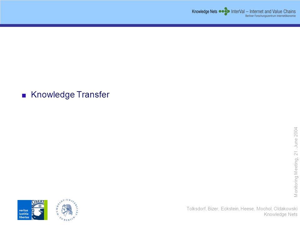 Tolksdorf, Bizer, Eckstein, Heese, Mochol, Oldakowski Knowledge Nets Monitoring Meeting, 21. June 2004 Knowledge Transfer