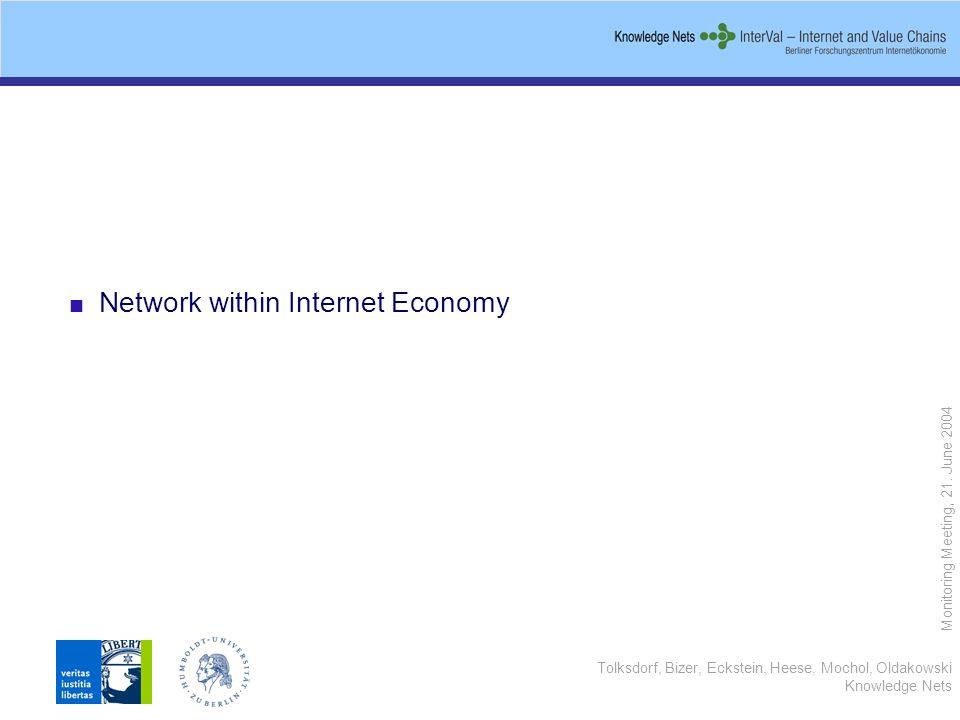 Tolksdorf, Bizer, Eckstein, Heese, Mochol, Oldakowski Knowledge Nets Monitoring Meeting, 21. June 2004 Network within Internet Economy