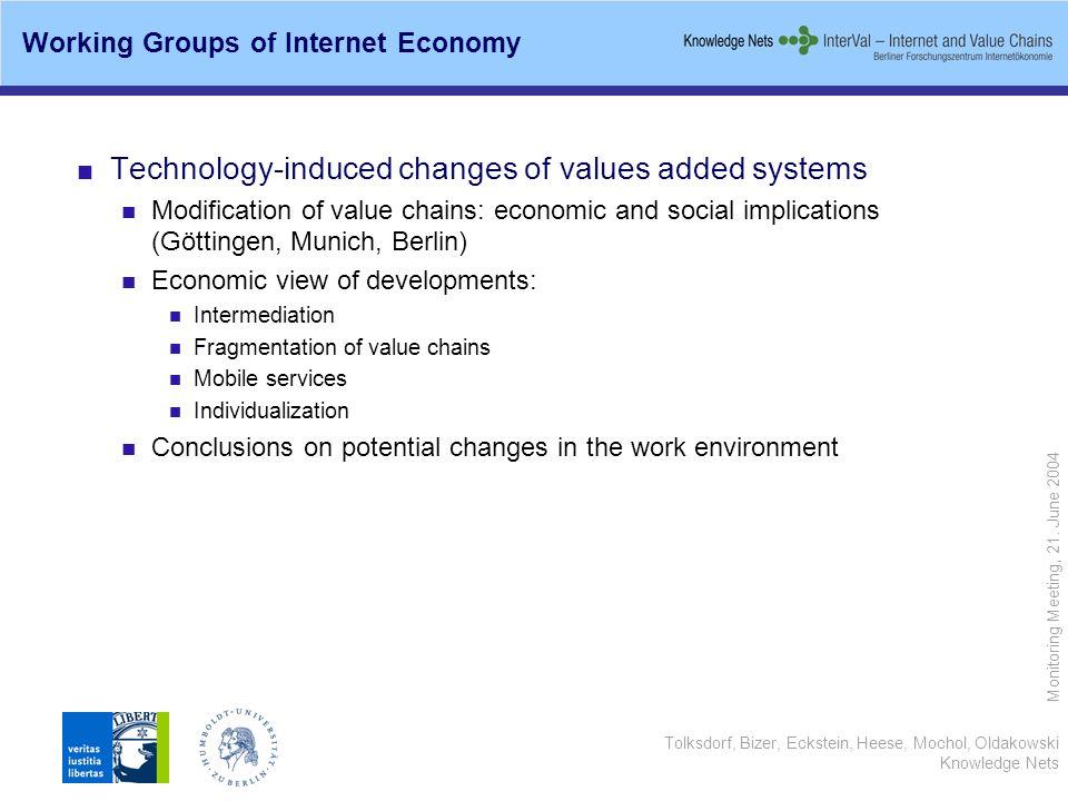 Tolksdorf, Bizer, Eckstein, Heese, Mochol, Oldakowski Knowledge Nets Monitoring Meeting, 21. June 2004 Working Groups of Internet Economy Technology-i