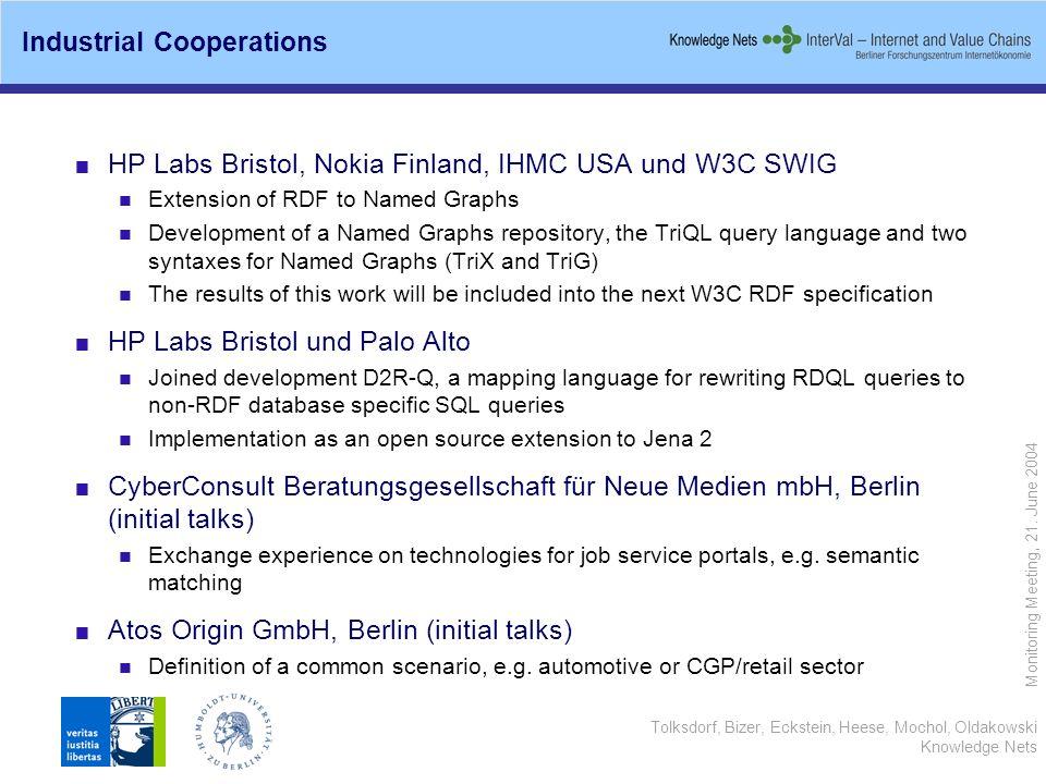 Tolksdorf, Bizer, Eckstein, Heese, Mochol, Oldakowski Knowledge Nets Monitoring Meeting, 21. June 2004 Industrial Cooperations HP Labs Bristol, Nokia