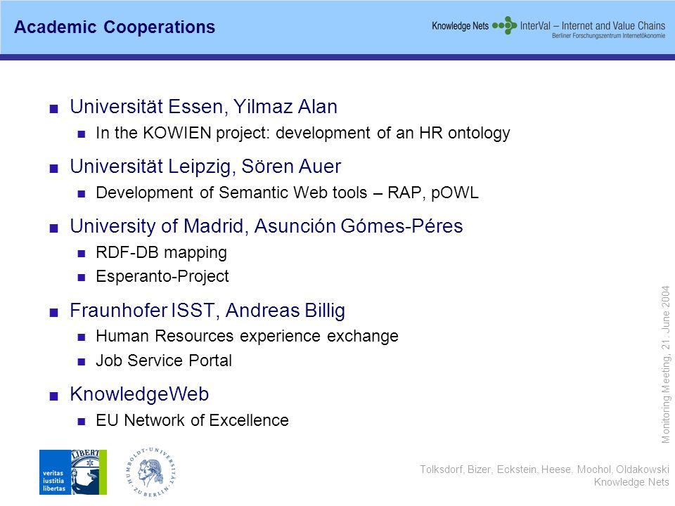Tolksdorf, Bizer, Eckstein, Heese, Mochol, Oldakowski Knowledge Nets Monitoring Meeting, 21. June 2004 Academic Cooperations Universität Essen, Yilmaz