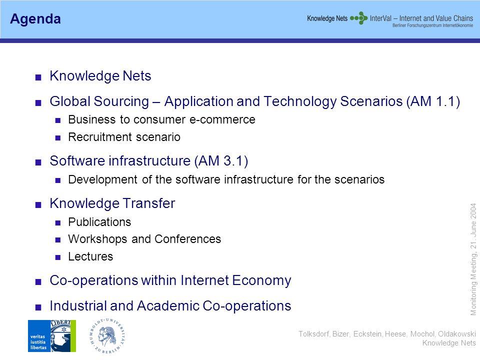 Tolksdorf, Bizer, Eckstein, Heese, Mochol, Oldakowski Knowledge Nets Monitoring Meeting, 21. June 2004 Agenda Knowledge Nets Global Sourcing – Applica