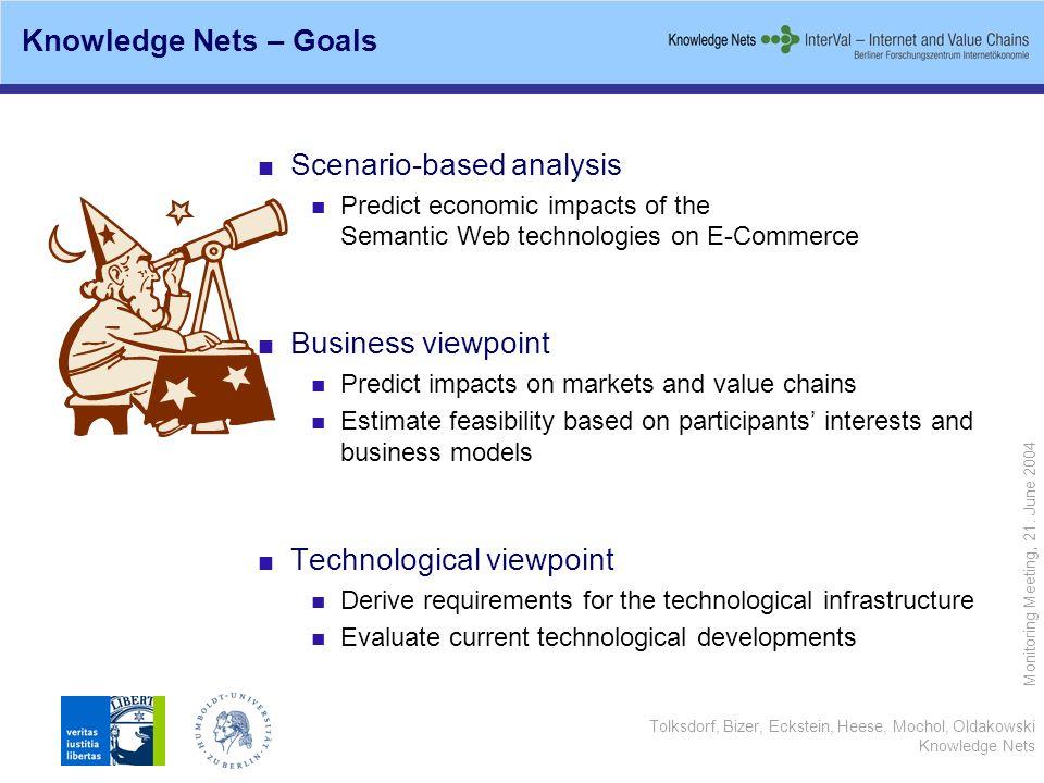 Tolksdorf, Bizer, Eckstein, Heese, Mochol, Oldakowski Knowledge Nets Monitoring Meeting, 21. June 2004 Knowledge Nets – Goals Scenario-based analysis