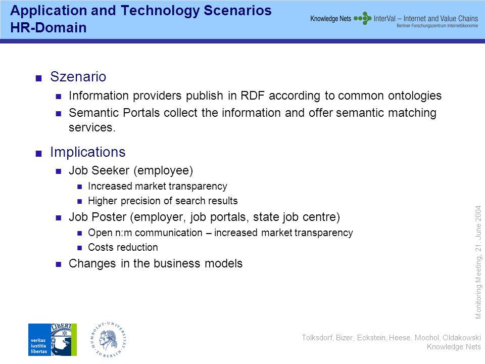 Tolksdorf, Bizer, Eckstein, Heese, Mochol, Oldakowski Knowledge Nets Monitoring Meeting, 21. June 2004 Application and Technology Scenarios HR-Domain