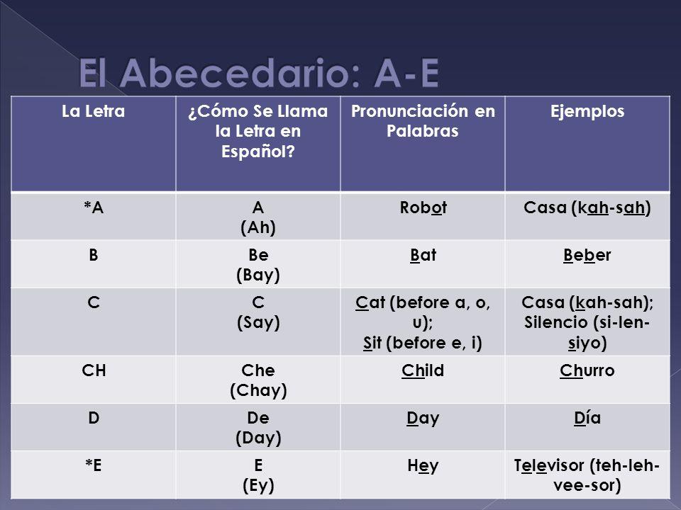 La Letra¿Cómo Se Llama la Letra en Español? Pronunciación en Palabras Ejemplos *AA (Ah) RobotCasa (kah-sah) BBe (Bay) BatBeber CC (Say) Cat (before a,