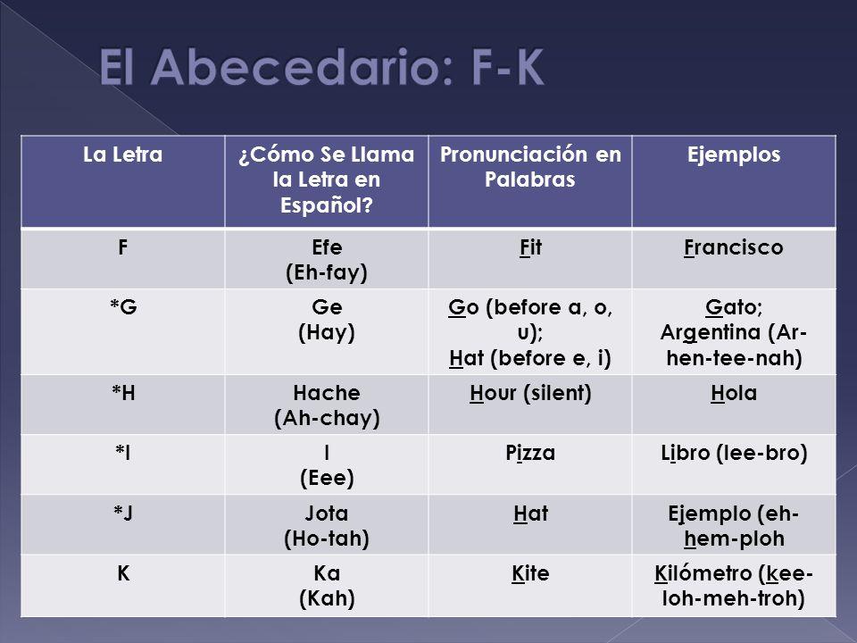 La Letra¿Cómo Se Llama la Letra en Español? Pronunciación en Palabras Ejemplos FEfe (Eh-fay) FitFrancisco *GGe (Hay) Go (before a, o, u); Hat (before