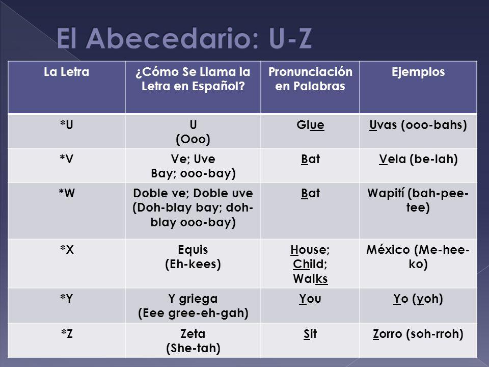 La Letra¿Cómo Se Llama la Letra en Español? Pronunciación en Palabras Ejemplos *UU (Ooo) GlueUvas (ooo-bahs) *VVe; Uve Bay; ooo-bay) BatVela (be-lah)