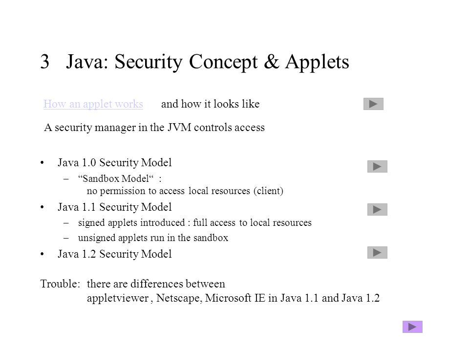 3 Java: Security Concept & Applets Java 1.0 Security Model –Sandbox Model : no permission to access local resources (client) Java 1.1 Security Model –signed applets introduced : full access to local resources –unsigned applets run in the sandbox Java 1.2 Security Model Trouble: there are differences between appletviewer, Netscape, Microsoft IE in Java 1.1 and Java 1.2 A security manager in the JVM controls access How an applet works and how it looks like