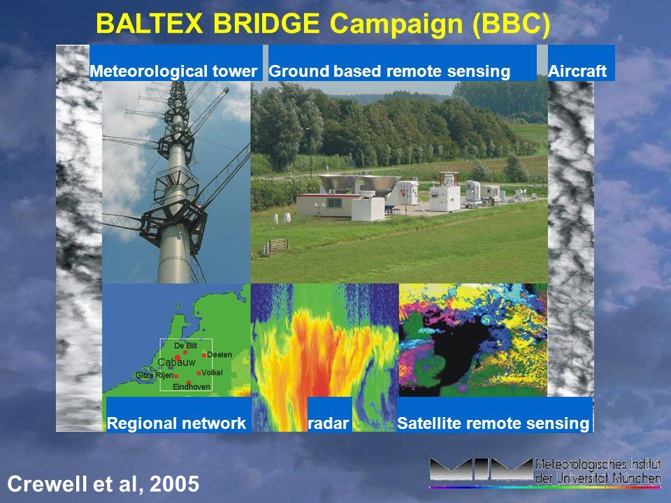 Crewell et al, 2005 BALTEX BRIDGE Campaign (BBC) Meteorological tower Satellite remote sensingradarRegional network Ground based remote sensingAircraf