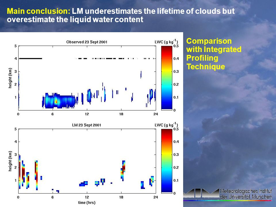 Comparison with Integrated Profiling Technique Main conclusion: LM underestimates the lifetime of clouds but overestimate the liquid water content