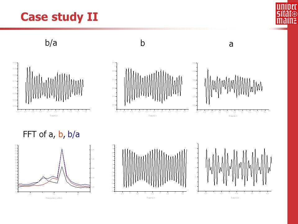 Case study II b a b/a FFT of a, b, b/a