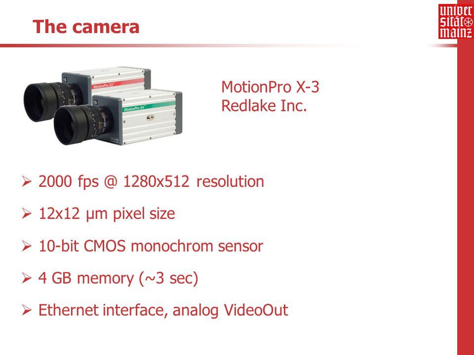 The camera MotionPro X-3 Redlake Inc. 2000 fps @ 1280x512 resolution 12x12 µm pixel size 10-bit CMOS monochrom sensor 4 GB memory (~3 sec) Ethernet in