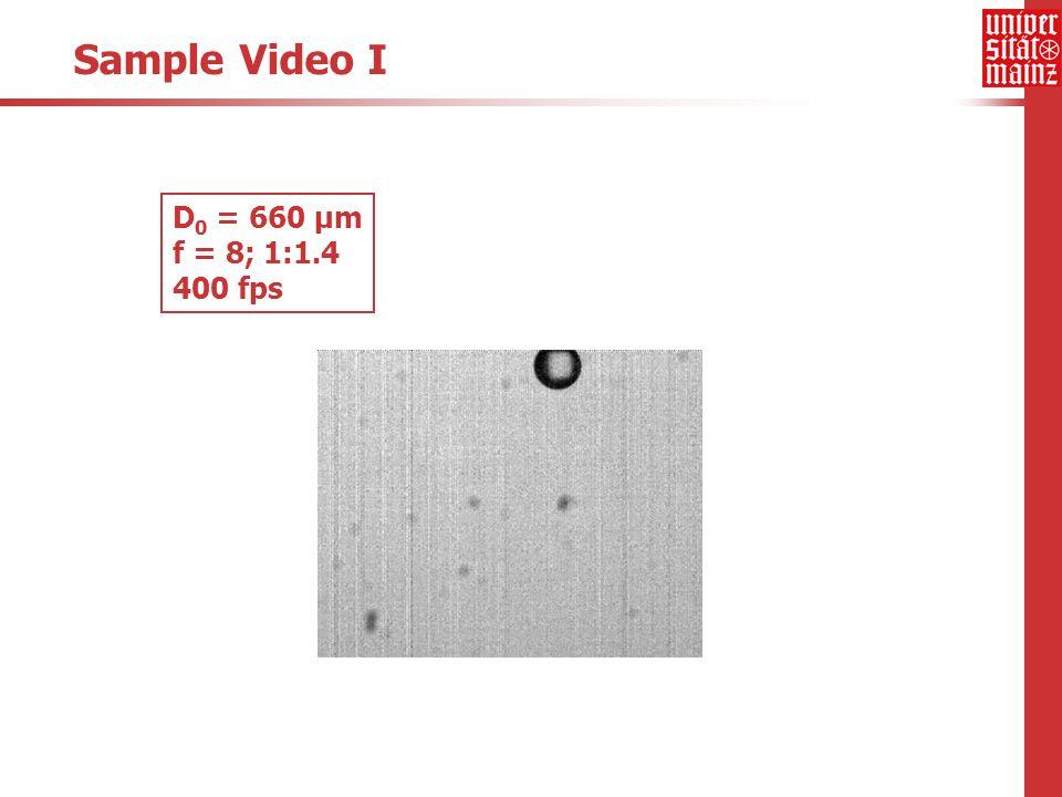 Sample Video I D 0 = 660 µm f = 8; 1:1.4 400 fps