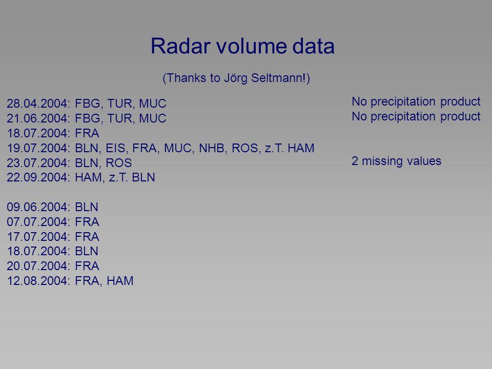 Radar volume data 28.04.2004: FBG, TUR, MUC 21.06.2004: FBG, TUR, MUC 18.07.2004: FRA 19.07.2004: BLN, EIS, FRA, MUC, NHB, ROS, z.T.