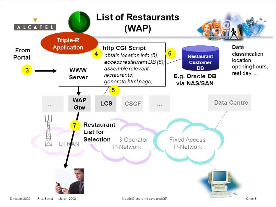 © Alcatel 2002F.-J. Banet March 2002 Mobile Dienste mit Java und SIP Chart 6...