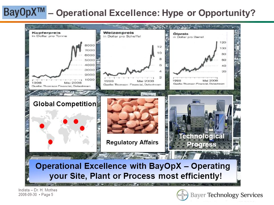 Indista – Dr. H. Mothes 2008-09-30 Page 5 Operational Excellence ? Operational Excellence with BayOpX – Operating your Site, Plant or Process most eff