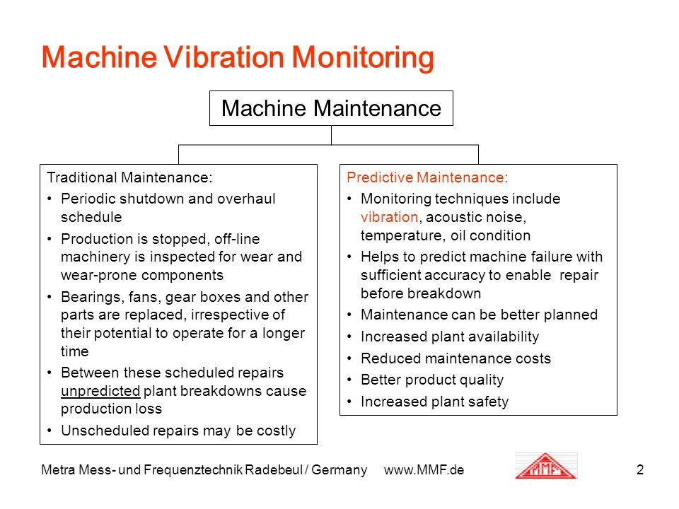 Metra Mess- und Frequenztechnik Radebeul / Germany www.MMF.de2 Machine Vibration Monitoring Predictive Maintenance: Monitoring techniques include vibr