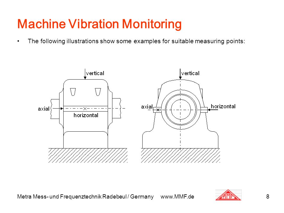 Metra Mess- und Frequenztechnik Radebeul / Germany www.MMF.de8 Machine Vibration Monitoring The following illustrations show some examples for suitabl