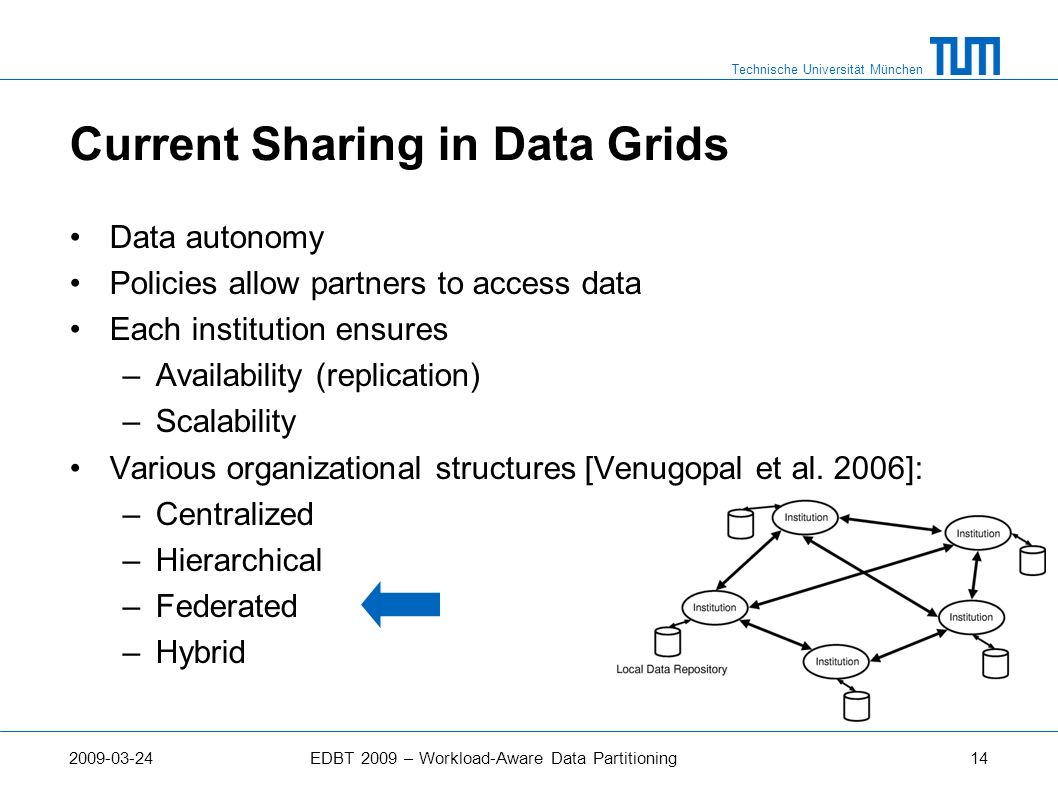 Technische Universität München 2009-03-24EDBT 2009 – Workload-Aware Data Partitioning14 Current Sharing in Data Grids Data autonomy Policies allow par