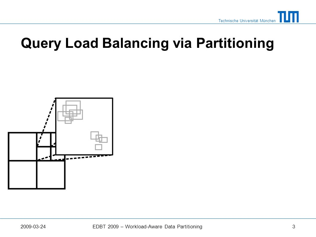 Technische Universität München 2009-03-24EDBT 2009 – Workload-Aware Data Partitioning3 Query Load Balancing via Partitioning