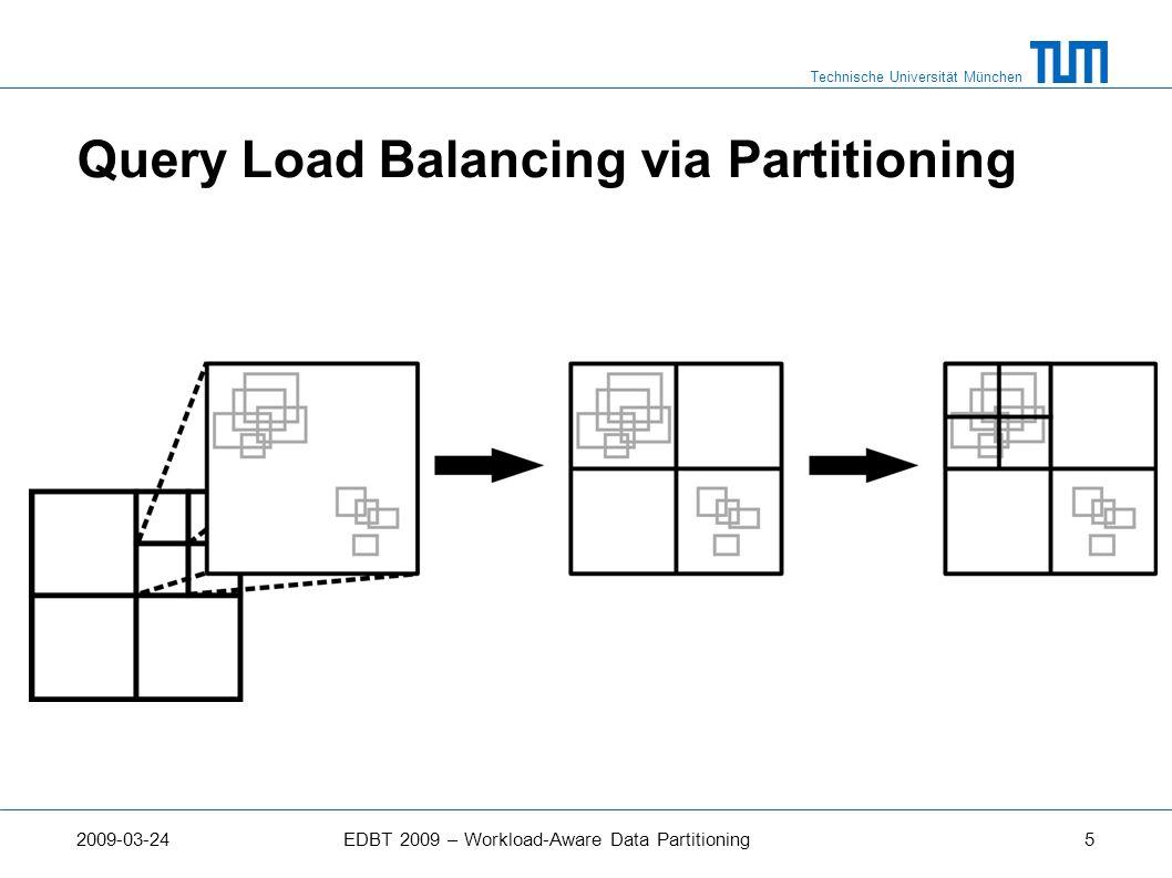 Technische Universität München 2009-03-24EDBT 2009 – Workload-Aware Data Partitioning6 Query Load Balancing via Partitioning X