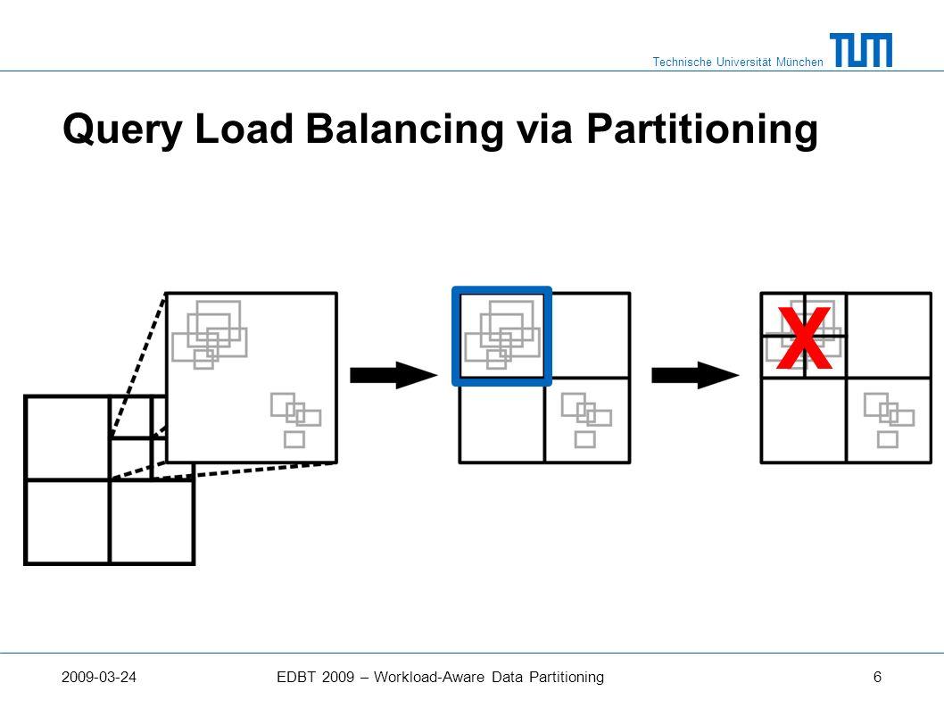 Technische Universität München 2009-03-24EDBT 2009 – Workload-Aware Data Partitioning37 Queries Intersecting Multiple Regions