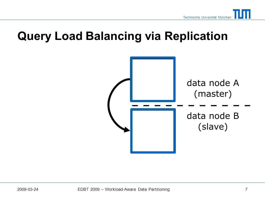 Technische Universität München 2009-03-24EDBT 2009 – Workload-Aware Data Partitioning8 Query Load Balancing via Replication
