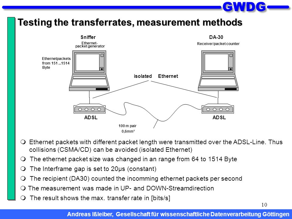 10 Testing the transferrates, measurement methods ADSL Sniffer Ethernet- packet generator DA-30 Receiver/packet counter 100 m pair 0,6mm² isolatedEthernet Ethernetpackets from 151...1514 Byte Ethernet packets with different packet length were transmitted over the ADSL-Line.