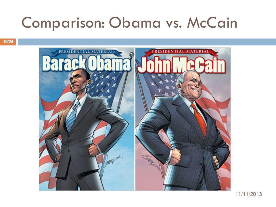 Comparison: Obama vs. McCain 11/11/2013 15/24